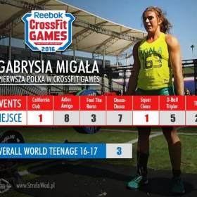 Polka z brązowym medalem na mistrzostwach świata w CrossFit!!! [The CrossFit Games 2016]